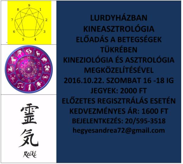 kineasztrologia